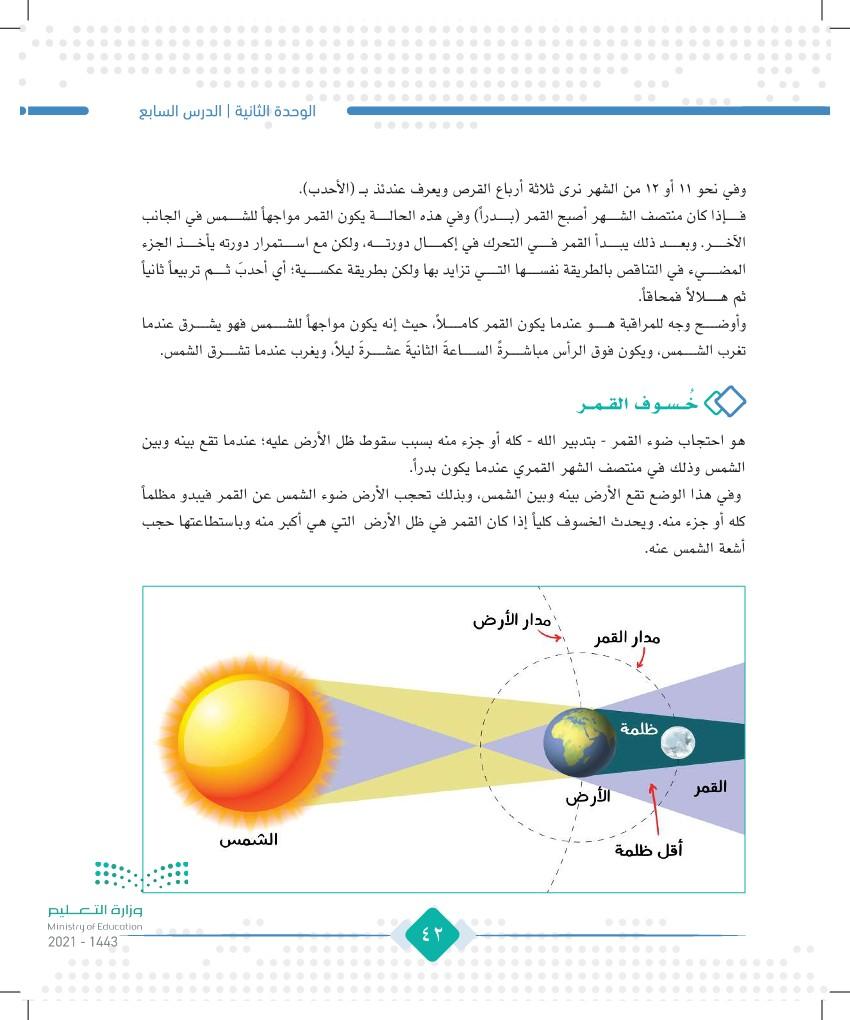 الدرس السابع: القمر