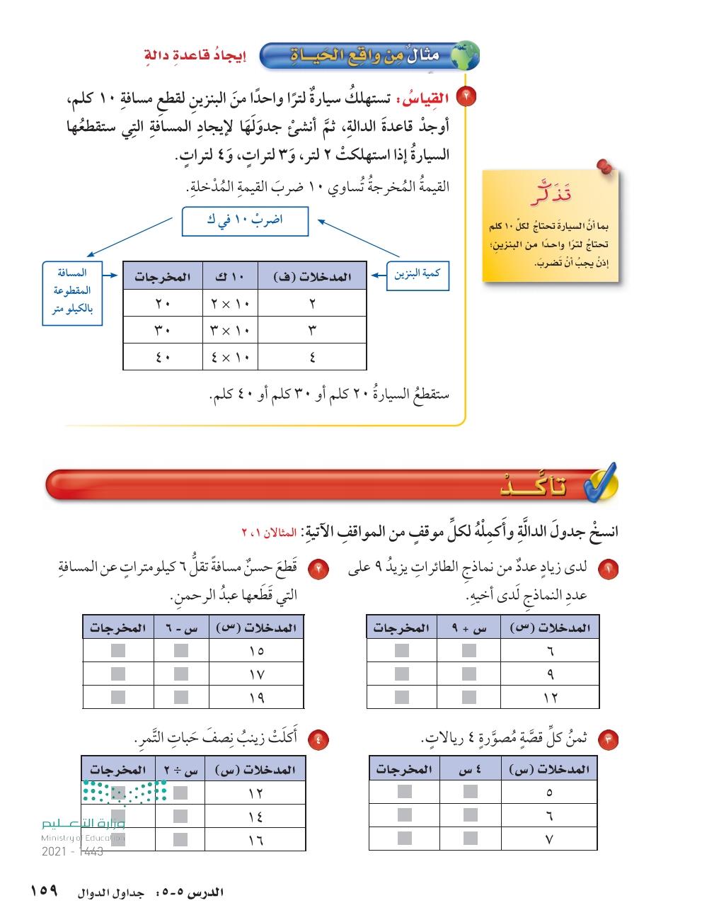 5-5 جداول الدوال