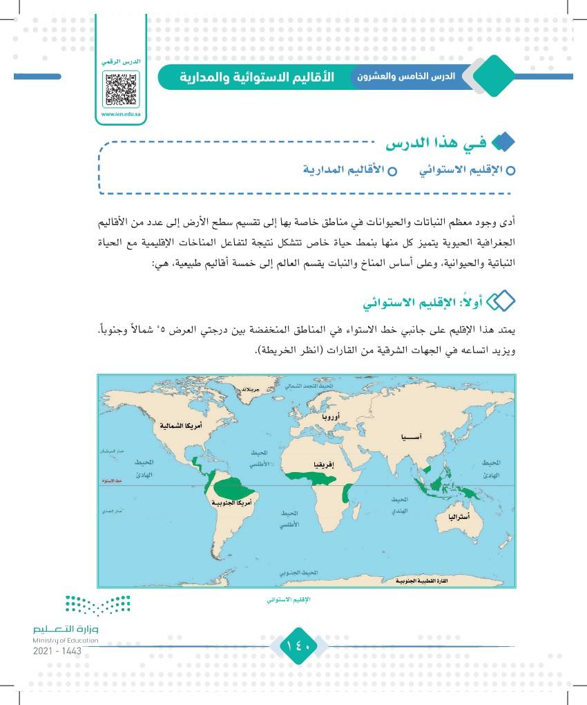 الدرس الخامس والعشرون: الأقاليم الاستوائية والمدارية