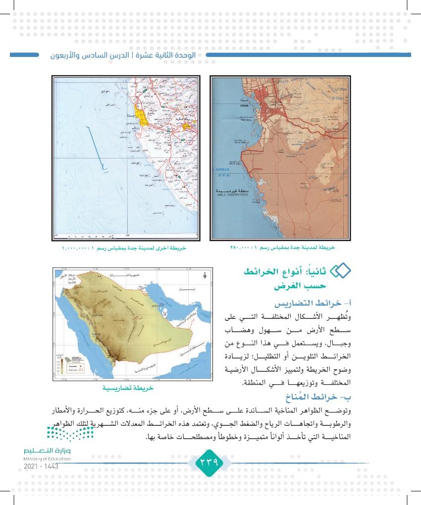 الدرس السادس والأربعون: أنواع الخرائط