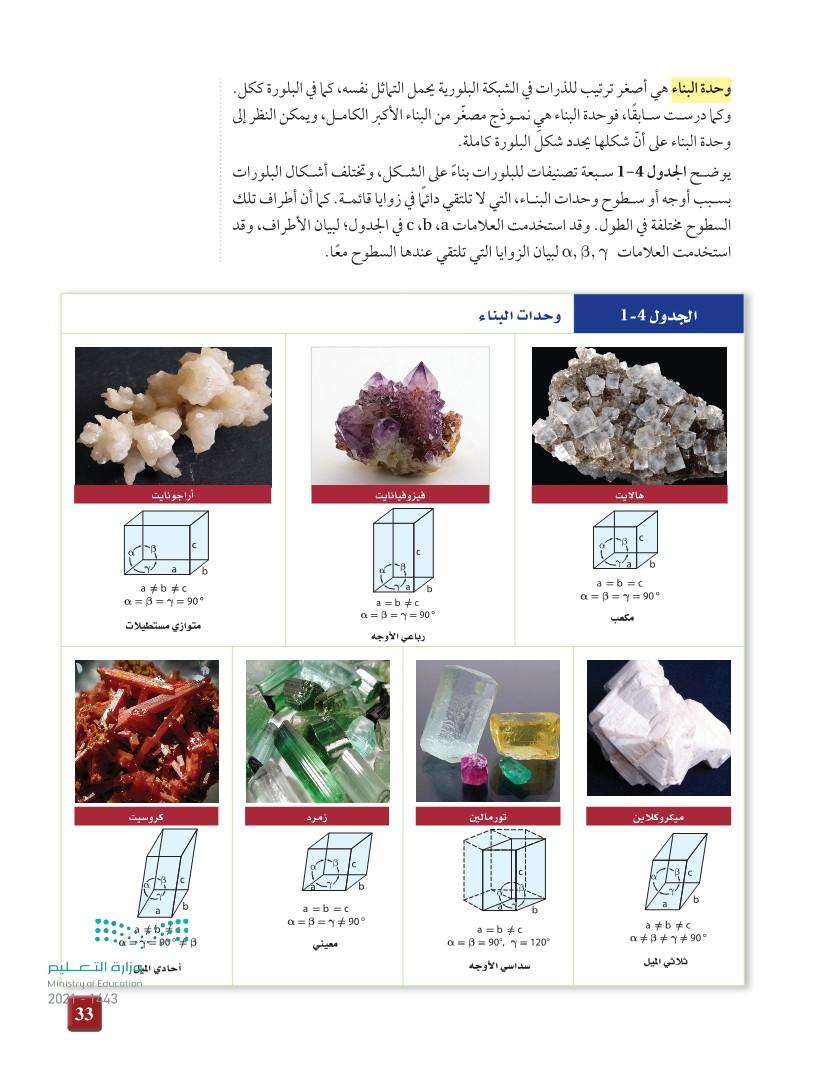 3-1 المواد السائلة والمواد الصلبة