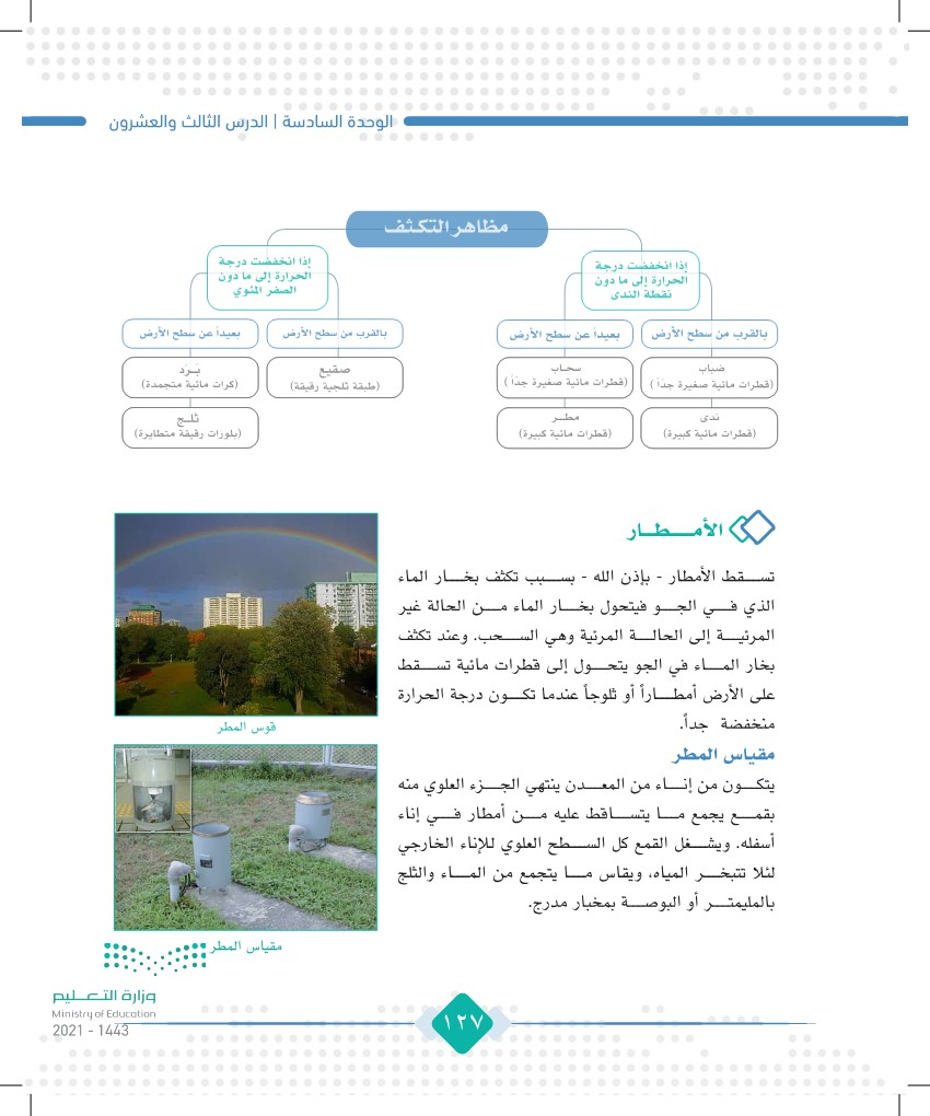 الدرس الثالث والعشرون: الرطوبة النسبية والأمطار