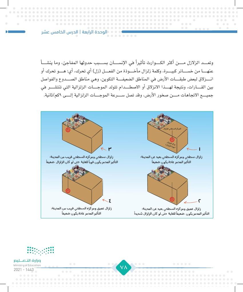 الدرس الخامس عشر: عمليات تشكيل سطح الأرض (الباطنية)