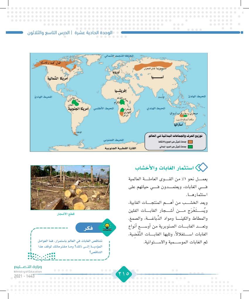 الدرس التاسع والثلاثون: الصيد واستثمار الغابات
