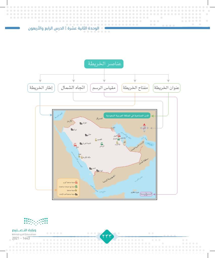الدرس الرابع والأربعون: عناصر الخريطة (العنوان والمقياس)