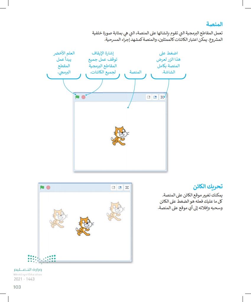 الدرس الأول: أساسيات سكراتش Scratch