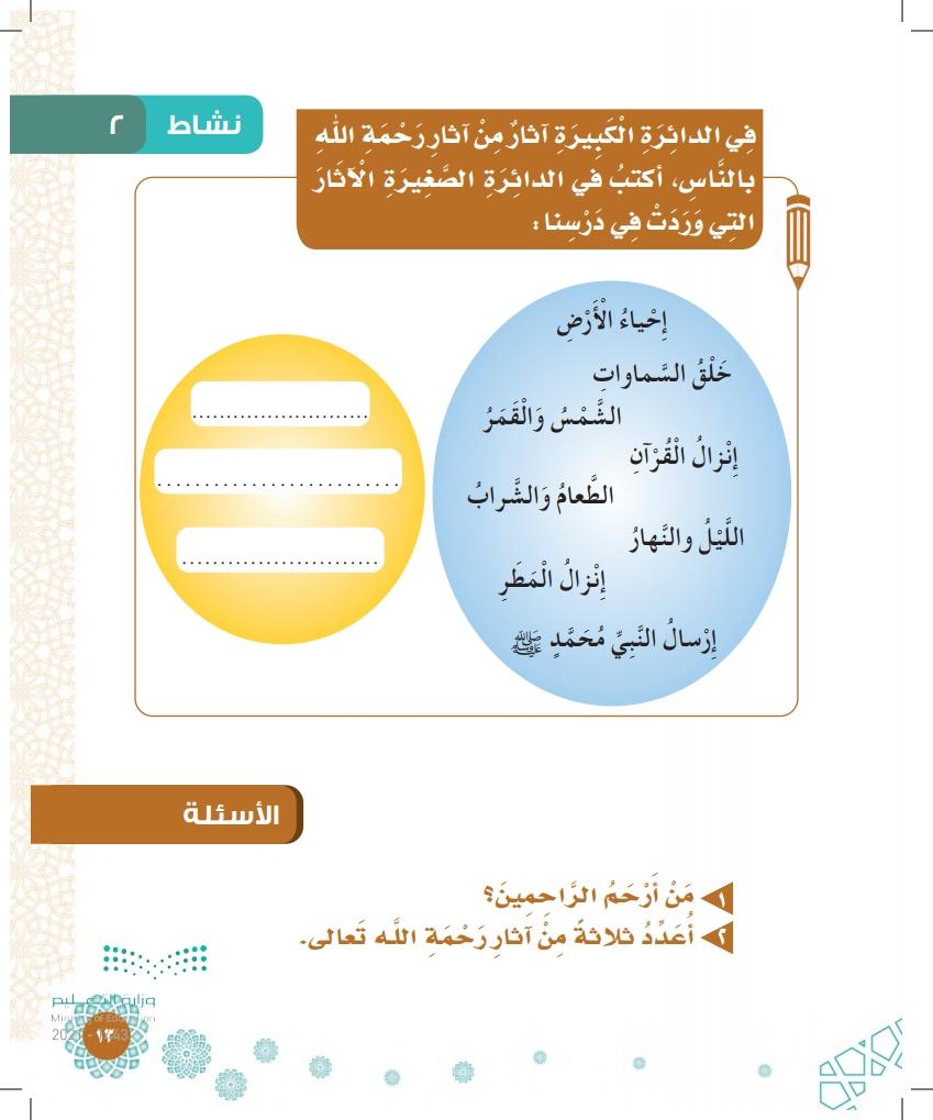 الدرس الثاني: الله الرحمن الرحيم