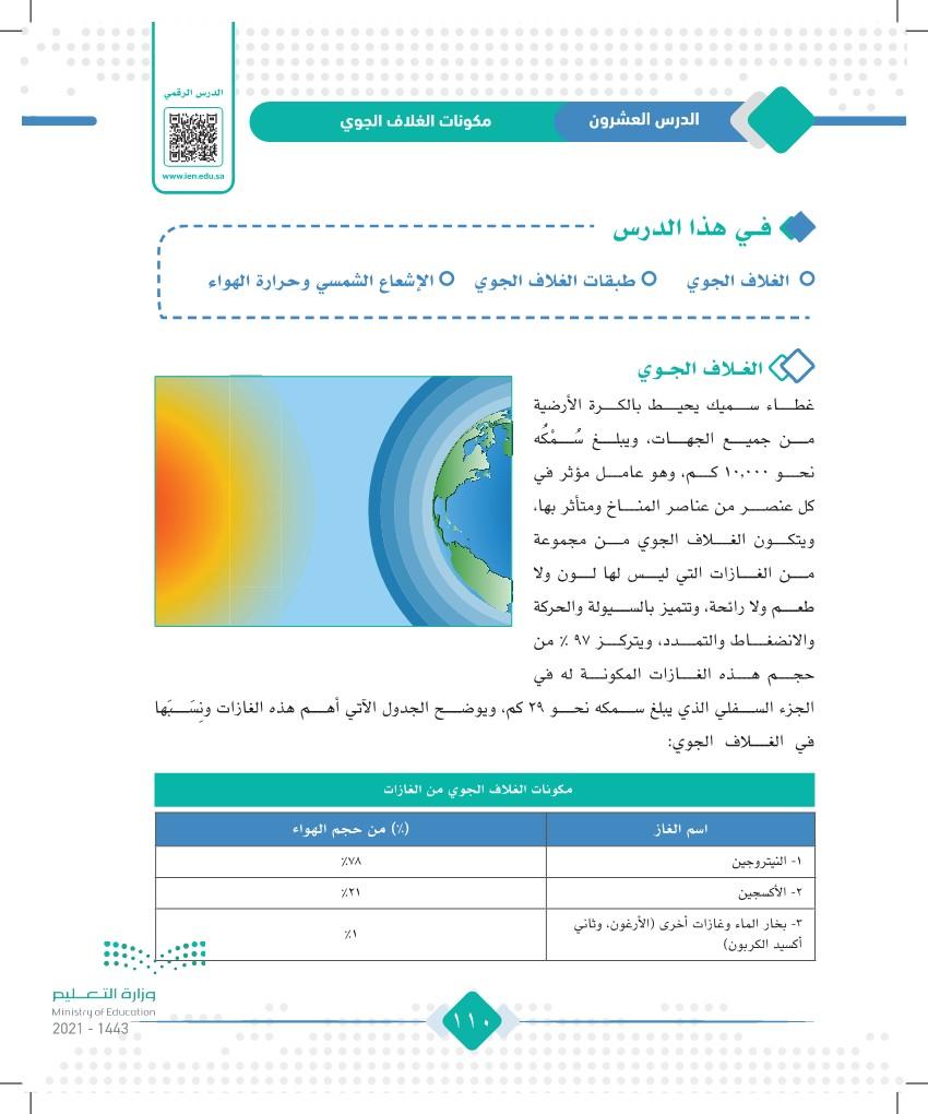 الدرس العشرون: مكونات الغلاف الجوي