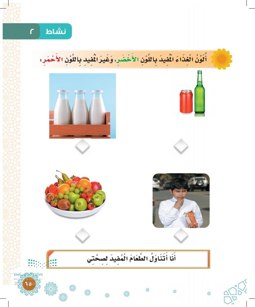 آداب الأكل والشرب (2)