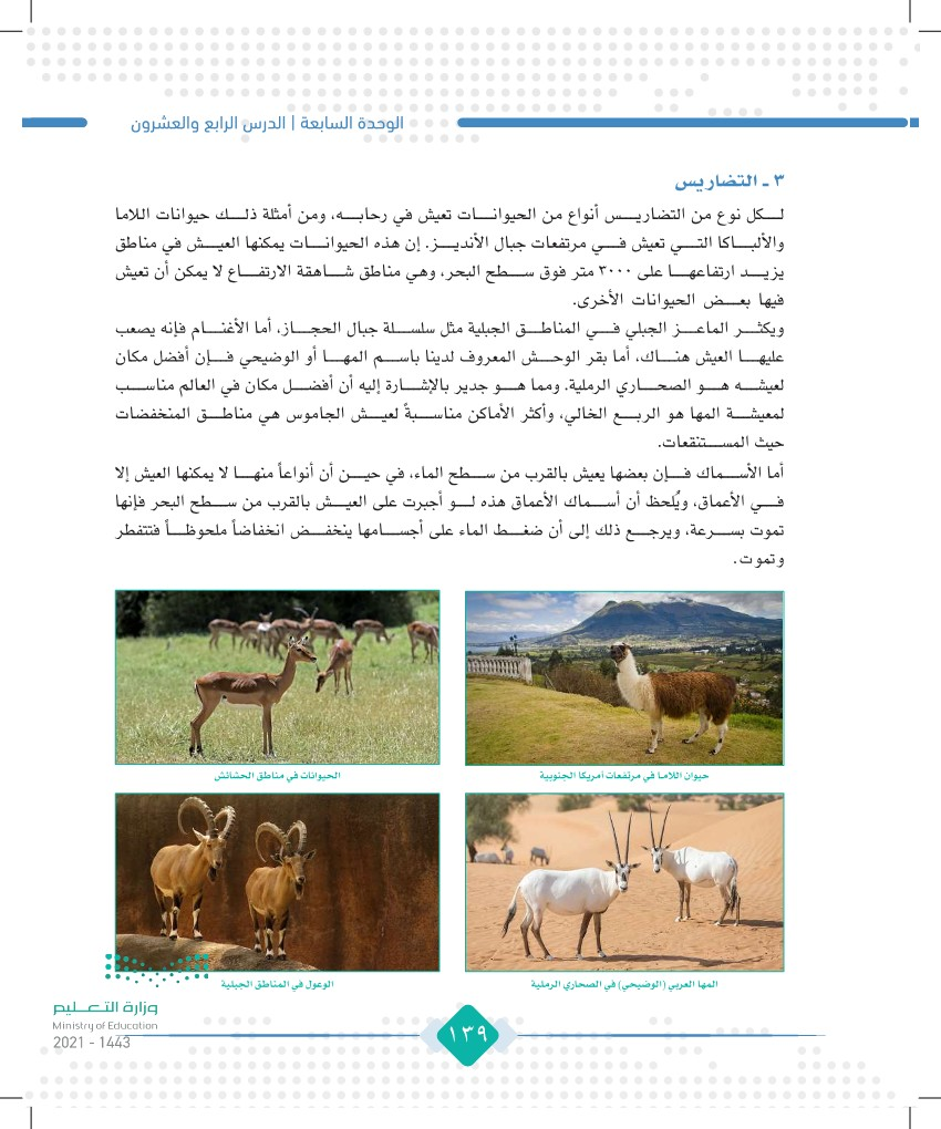 الدرس الرابع والعشرون: مكونات الغلاف الحيوي